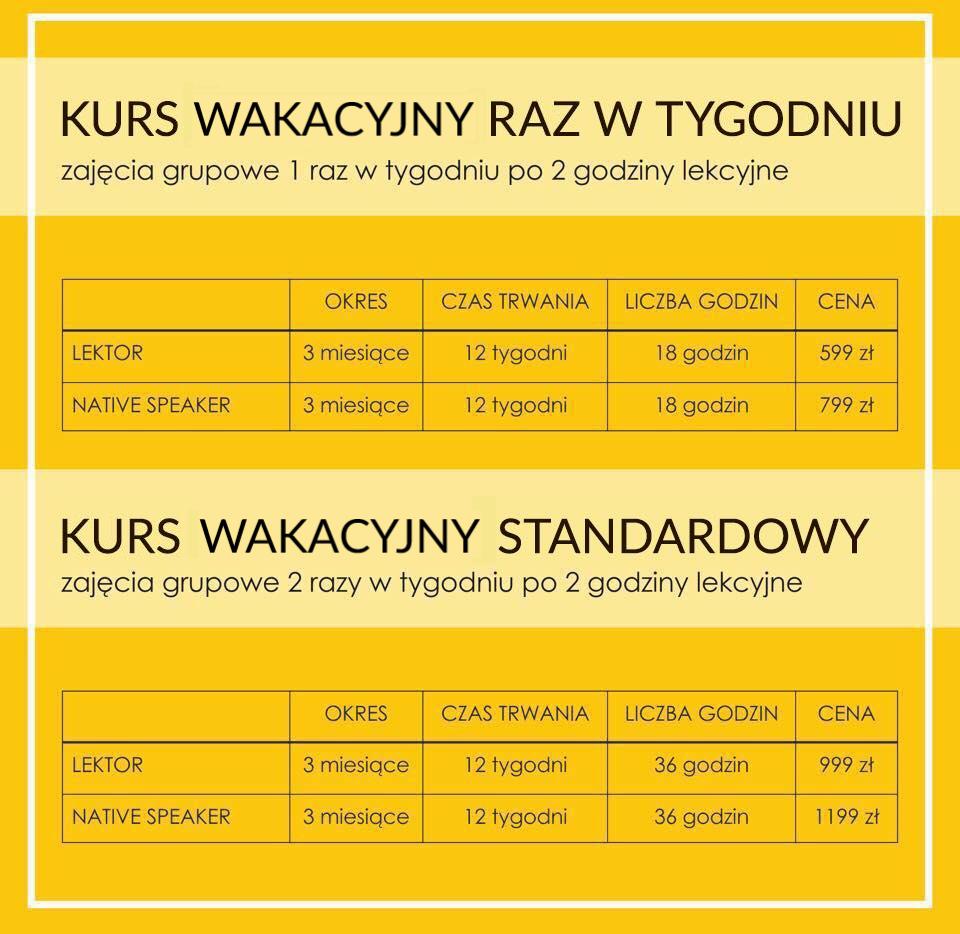 Kurs angielskiego Wrocław